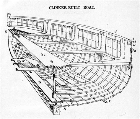Free Clinker Built Boat Plans