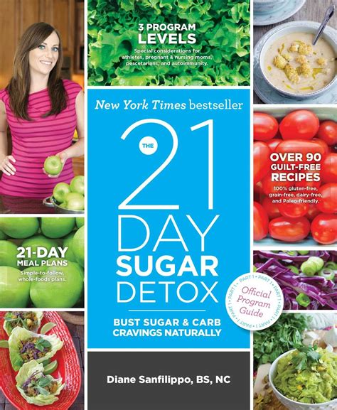 [pdf] Free Download   The 21 Day Sugar Detox Bust Sugar And .