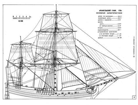 Free Downloadable Model Ship Plans