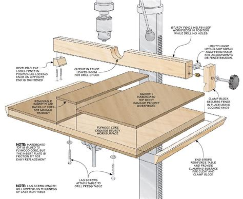 Free Drill Press Table Plans
