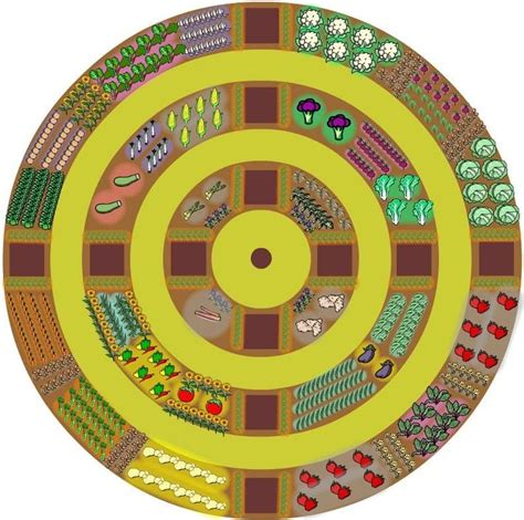 Free Garden Workshop Plans Examples