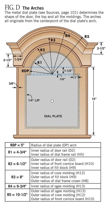 Free Grandfather Clock Plans Examples
