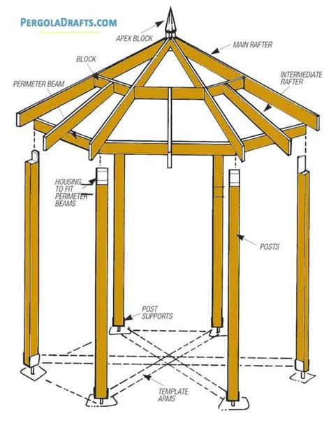Free Hexagonal Pergola Plans
