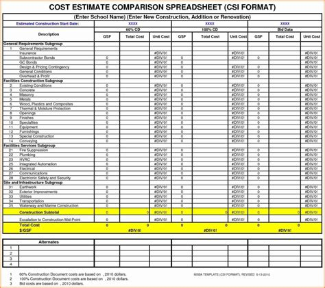 Free House Plans With Cost To Build Estimates For Construction