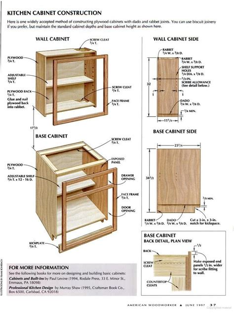 Free Kitchen Cabinet Hutch Plans