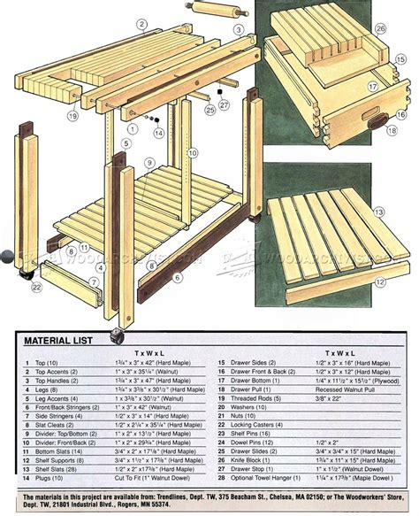 Free Kitchen Work Table Plans