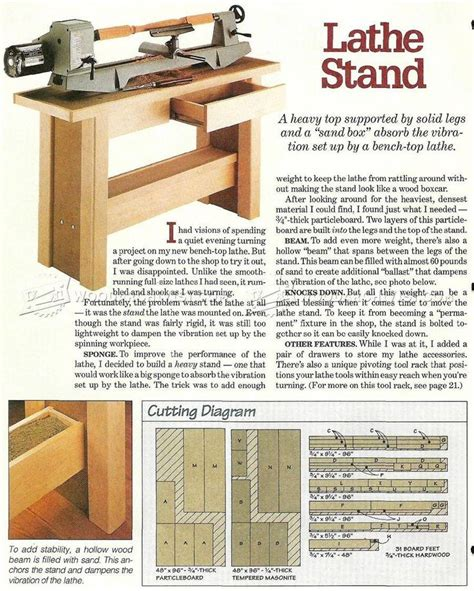 Free Lathe Stand Plans
