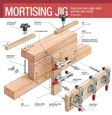 Free Mortise And Tenon Router Jig Plans