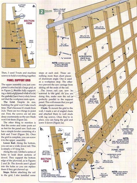 Free Panel Cutter Plans