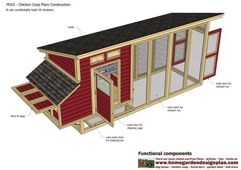 Free Plans For Building A Chicken Run