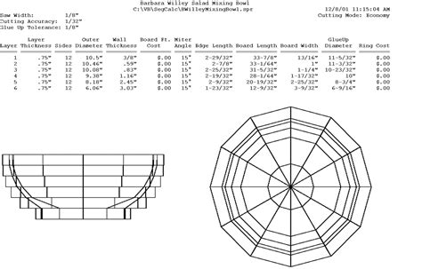 Free Segmented Bowl Turning Plans