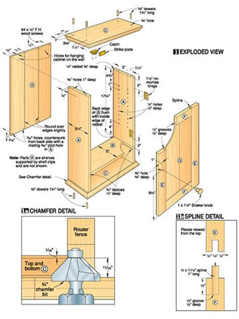 Free Shaker Cabinet Plans