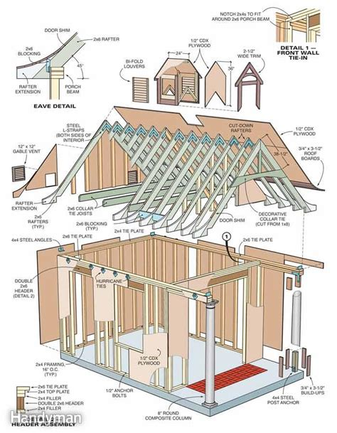 Free Shed Design Plans Calculators For Math