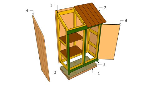 Free Small Garden Tool Shed Plans