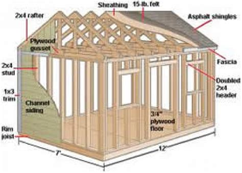 Free Storage Shed Building Plans 10x12