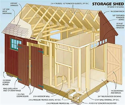 Free Storage Shed Plans 12x16
