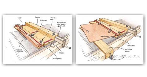 Free Table Saw Taper Jig Plans