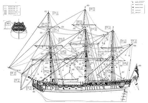 Free Uss Constitution Model Plans