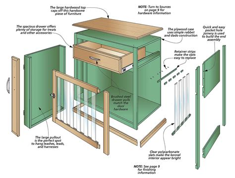 Free Wood Dog Kennel Plans