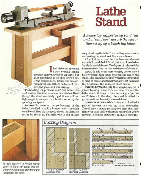 Free Wood Lathe Stand Plans