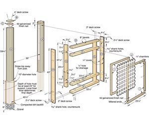 Free Wood Privacy Fence Plans