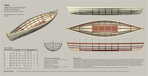 Free Wooden Canoes Plans