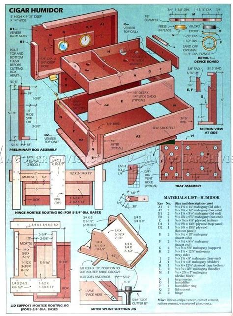 Free Wooden Cigar Box Plans