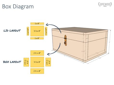 Free Wooden Lock Box Plans