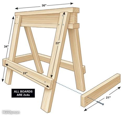 Free Wooden Sawhorse Plans