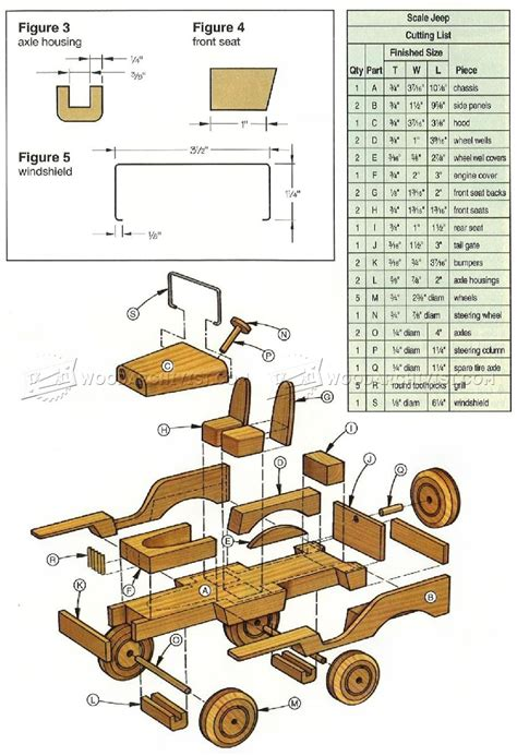 Free Wooden Toy Jeep Plans
