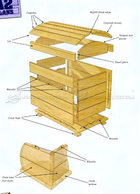 Free Wooden Treasure Chest Plans