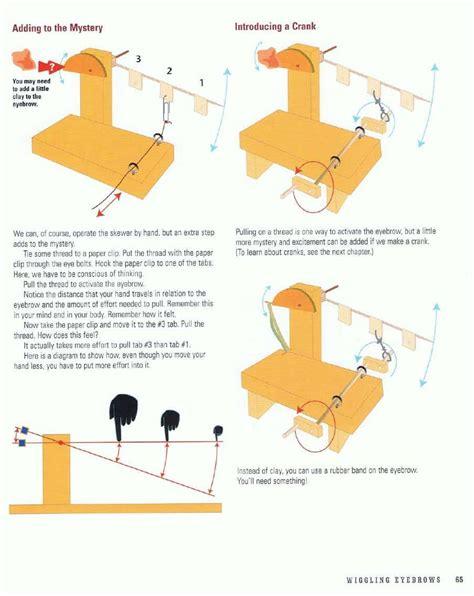 Free-Cnc-Mechanical-Wood-Marvels-Plans