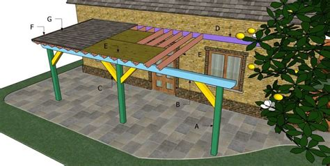 Free-Covered-Patio-Building-Plans