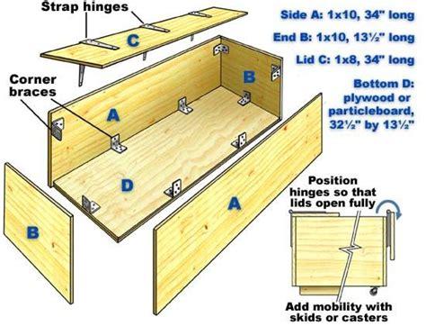 Free-Easy-Toy-Box-Plans