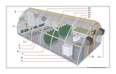 Free-Environmental-House-Plans