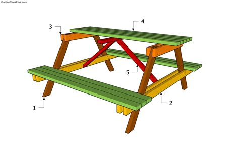 Free-Garden-Picnic-Table-Plans
