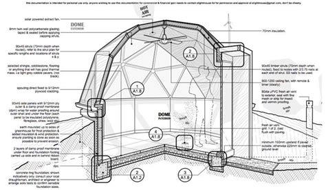 Free-Geodesic-Greenhouse-Plans