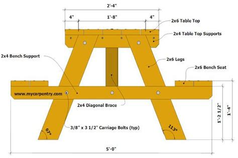 Free-Picnic-Table-Plans-2x4