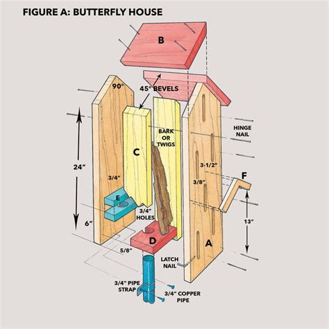 Free-Plans-To-Build-A-Butterfly-House