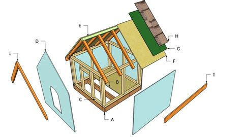 Free-Police-Dog-House-Plans