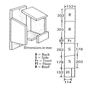 Free-Robin-Nesting-Box-Plans