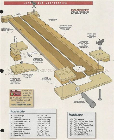 Free-Router-Table-Jig-Plans