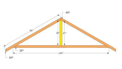 Free-Shed-Roof-Truss-Plans