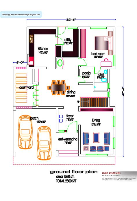 Free-South-Indian-House-Plans-And-Designs