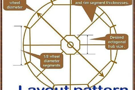 Free-Wood-Wagon-Wheel-Plans