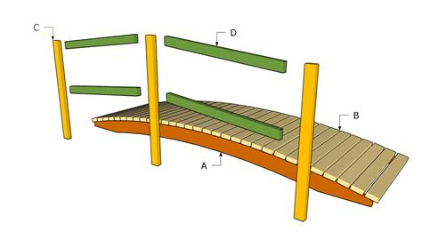 Free-Wooden-Garden-Bridge-Plans