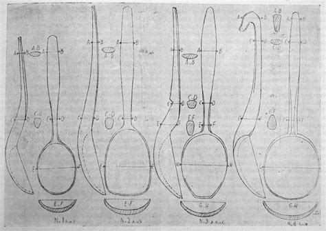 Free-Wooden-Spoon-Plans