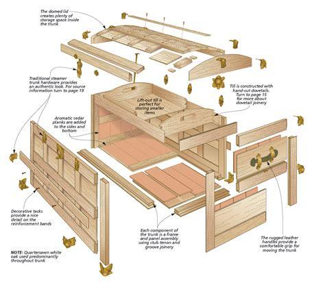 Free-Wooden-Steamer-Trunk-Plans