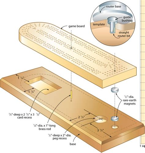 Free-Woodworking-Plans-Cribbage-Board