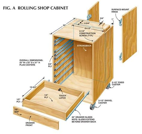 Free-Woodworking-Shop-Cabinet-Plans